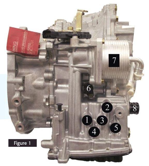 Вариатор:JATCO CVT & DaimlerChrysler.Устройство,принцип работы,коды ошибок. 135