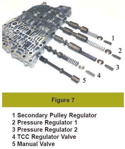 Вариатор:JATCO CVT & DaimlerChrysler.Устройство,принцип работы,коды ошибок. 1514