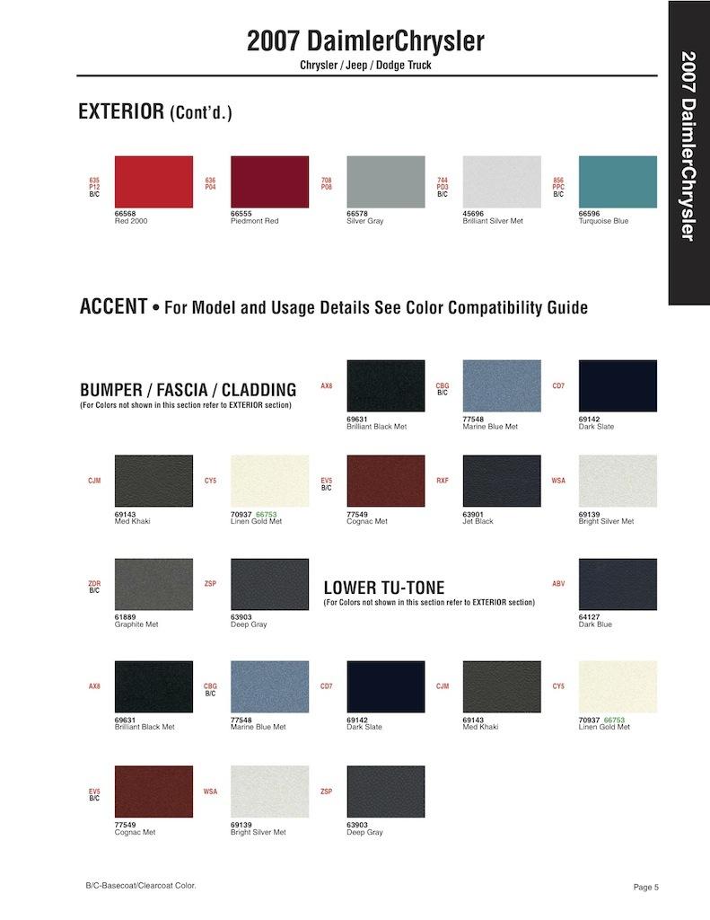 Как узнать свой код краски. 440