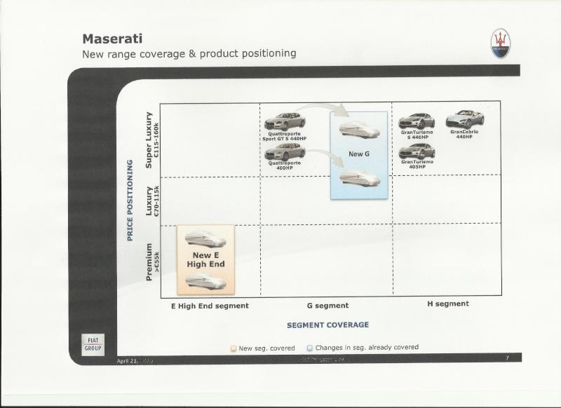 Maserati Lineup 2011 Masera17