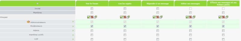 [ résolu ] Invité sur un forum réservé aux admin seulement !!!???!!! 8| Captur15