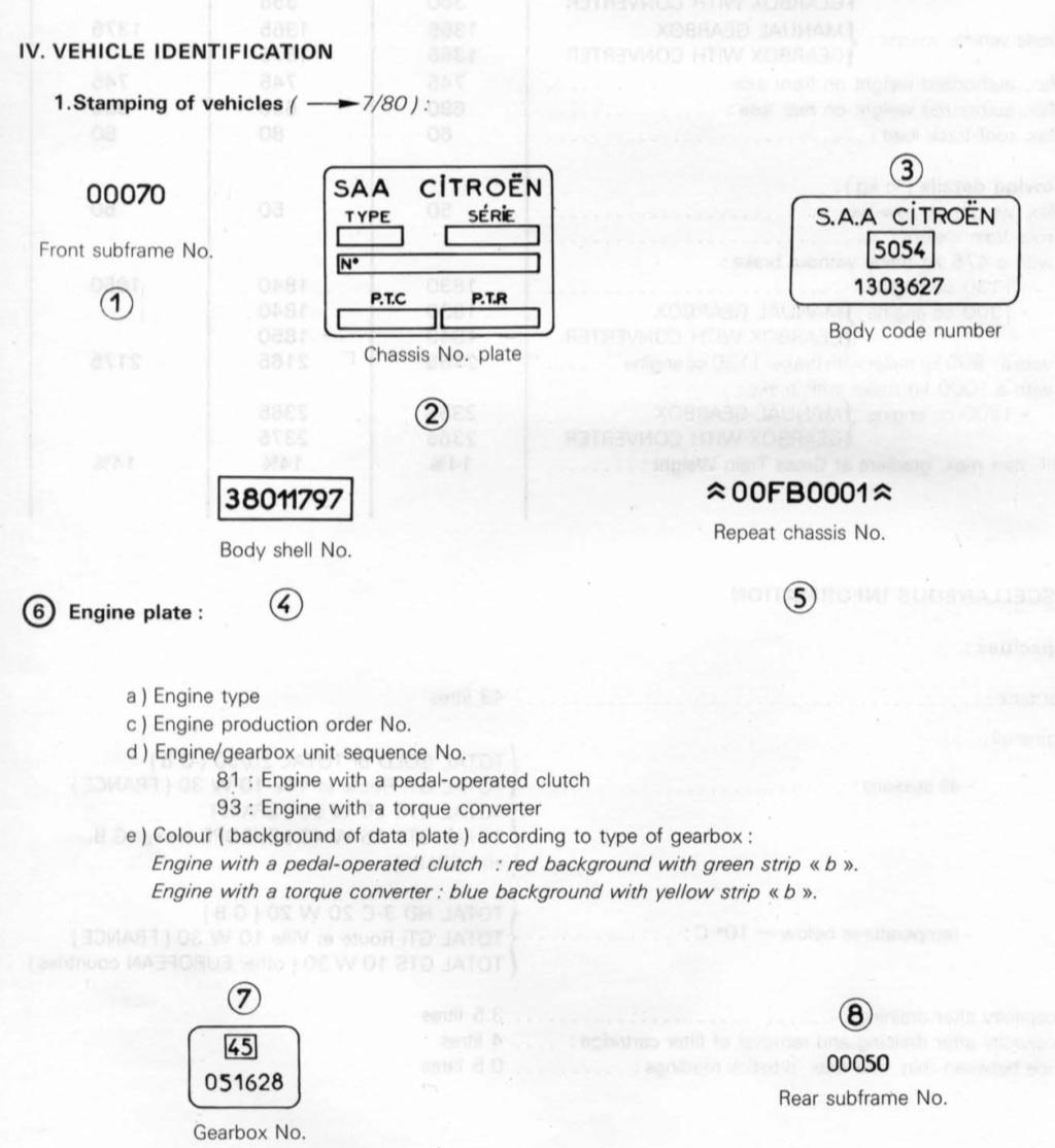 [Carte grise collection] Documents et démarches 695cd510