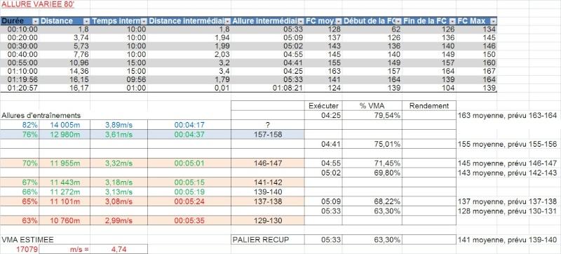 Le Niçois --->Préparation SEMI NICE 2012 Allure80