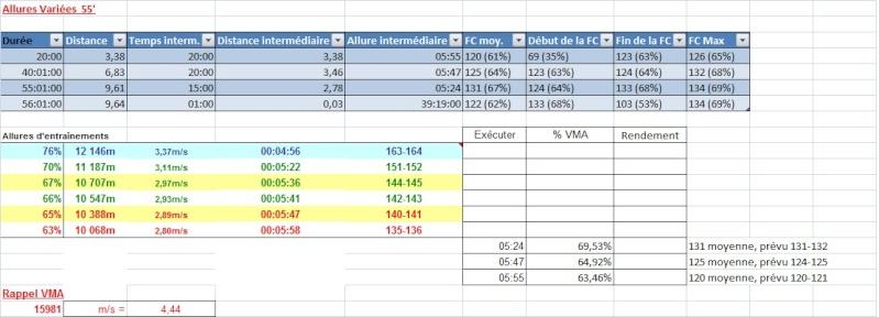 Le Niçois --->Préparation 10km Ronde des Plages 220511 - Page 8 Footin36