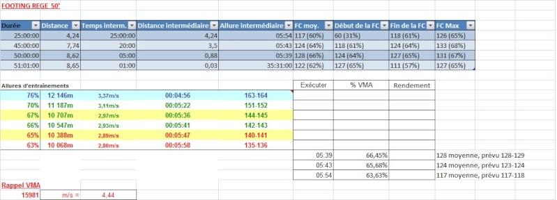 Le Niçois --->Préparation 10km Ronde des Plages 220511 - Page 8 Footin38