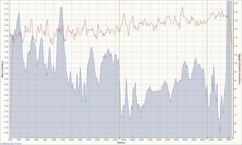 Le Niçois --->Préparation 10km Ronde des Plages 220511 - Page 8 Footin39