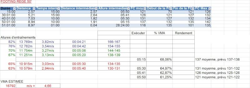 Le Niçois --->Préparation 10km PromClassic et 10km Cannes 2012 - Page 3 Footin88