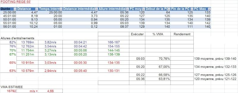 Le Niçois --->Préparation 10km PromClassic et 10km Cannes 2012 - Page 3 Footin90