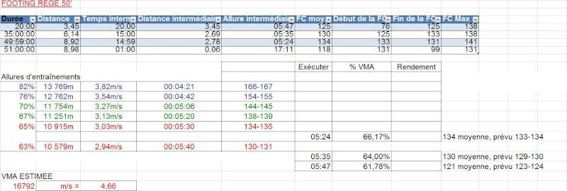 Le Niçois --->Préparation 10km PromClassic et 10km Cannes 2012 - Page 3 Footin93