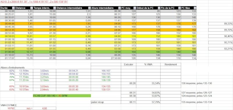 Le Niçois --->Préparation 10km PromClassic et 10km Cannes 2012 - Page 3 Specif61