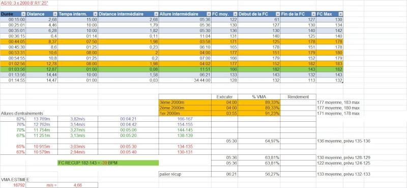Le Niçois --->Préparation 10km PromClassic et 10km Cannes 2012 - Page 3 Specif64