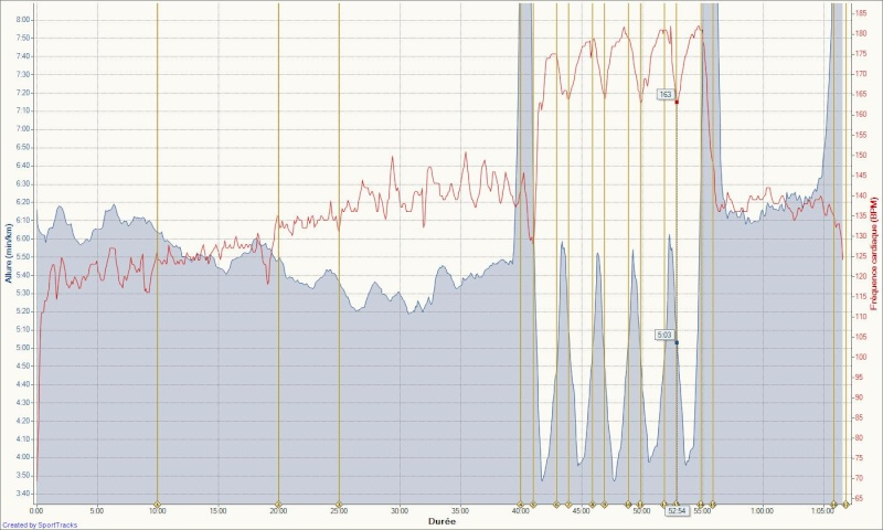Le Niçois --->Préparation 10km Ronde des Plages 220511 - Page 8 Vma_5011