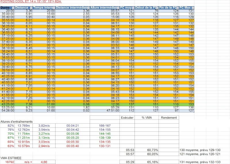 Le Niçois --->Préparation 10km PromClassic et 10km Cannes 2012 - Page 3 Vma_co54