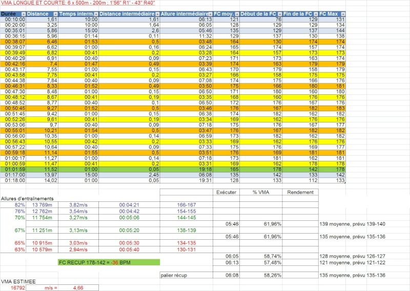 Le Niçois --->Préparation 10km PromClassic et 10km Cannes 2012 - Page 3 Vma_lo25