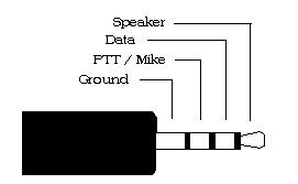 Programe si interfete de programare statii radio Plug_b10