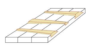Les liaisons d'élargissement pour panneaux de bois Clefs212