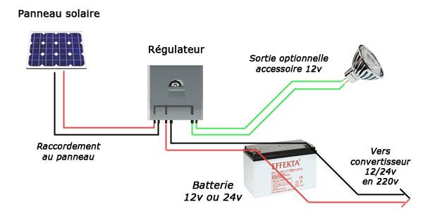 Solution portative 220 Volts Schema11