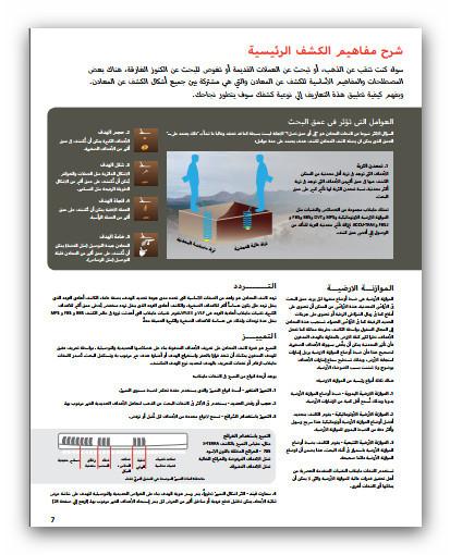 اساسيات الكشف على المعادن Apc_2011