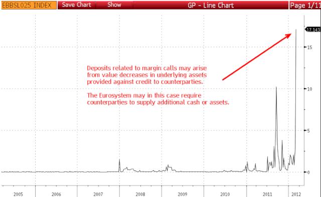 Le défaut de la Grèce serait prévu pour le 23 mars et Moody's abaisse la note de la Grèce à C 20120310