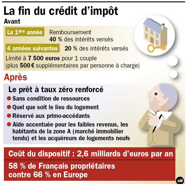 Dossier budget, taxes et finances de la France pour 2012 315