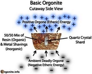 Dossier sur l'orgonite, les outils et leurs applications 320