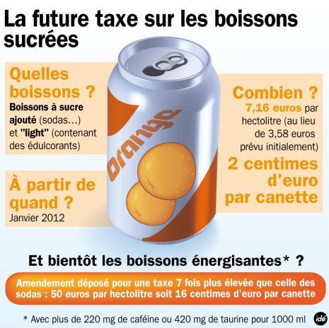 Dossier budget, taxes et finances de la France pour 2012 414