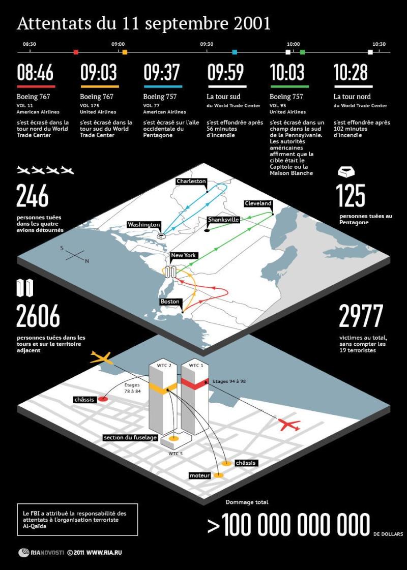 Enquete et rapport scientifique sur le 11 septembre Infogr13