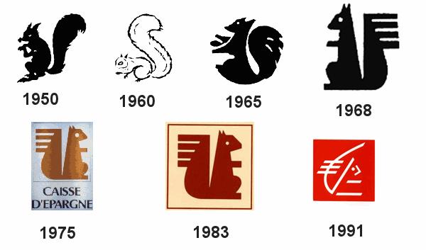Les Logos qui nous cachent des choses. Quand le subliminal se mêle à la pub... Logo_c10