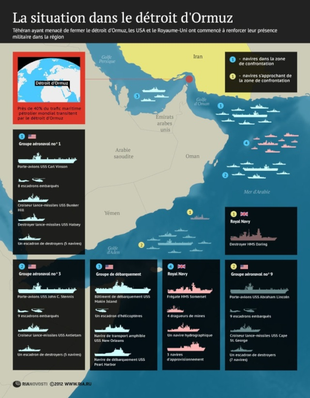 dossier - Dossier sur l'Iran, géostratégie, manipulation, nucléaire, future guerre, cartes Situat10