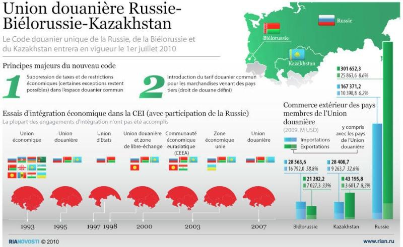 opération - Dossier : Opération Kazakhstan, nouvel eldorado mondial et de la France ! Union_11