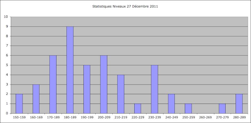 Statistiques Milice - Page 2 Captu130