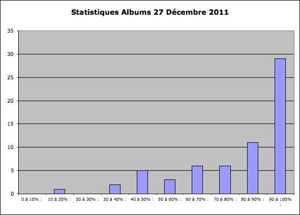 Statistiques Milice - Page 2 Captu131