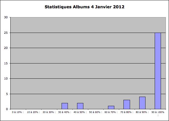 Statistiques Milice - Page 2 Captu134