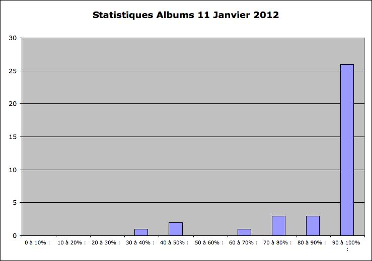 Statistiques Milice - Page 2 Captu138