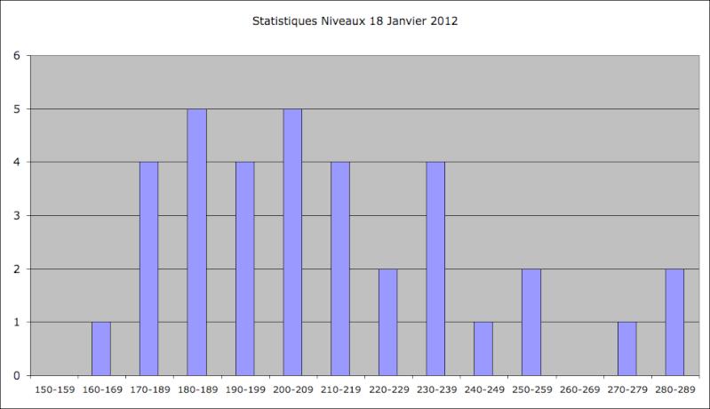 Statistiques Milice - Page 2 Captu141
