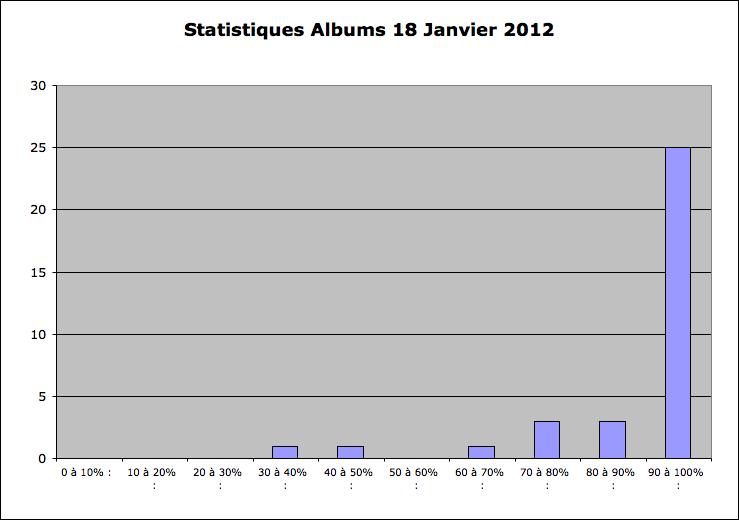 Statistiques Milice - Page 2 Captu142