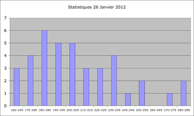 Statistiques Milice - Page 2 Captu144