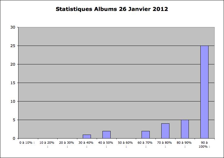 Statistiques Milice - Page 2 Captu145