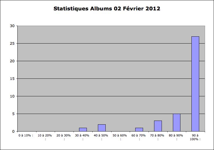 Statistiques Milice - Page 2 Captu149