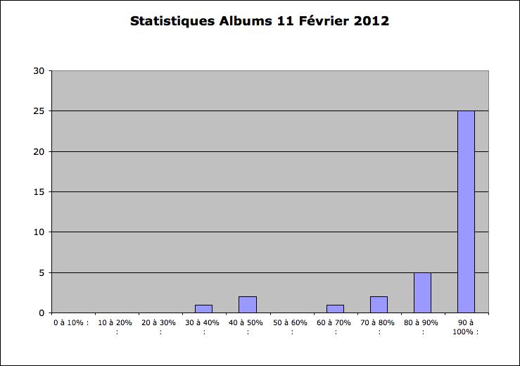 Statistiques Milice - Page 2 Captu161