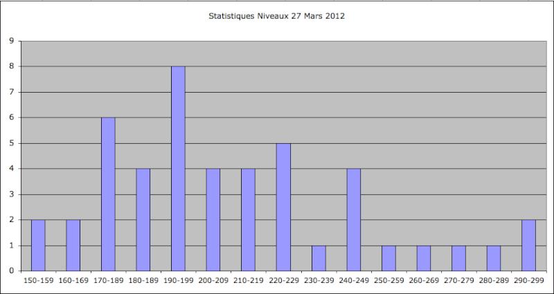Statistiques Milice - Page 2 Captu214
