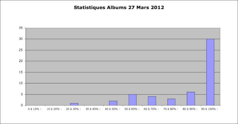 Statistiques Milice - Page 2 Captu215