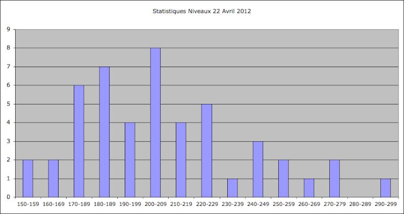 Statistiques Milice - Page 2 Captu237