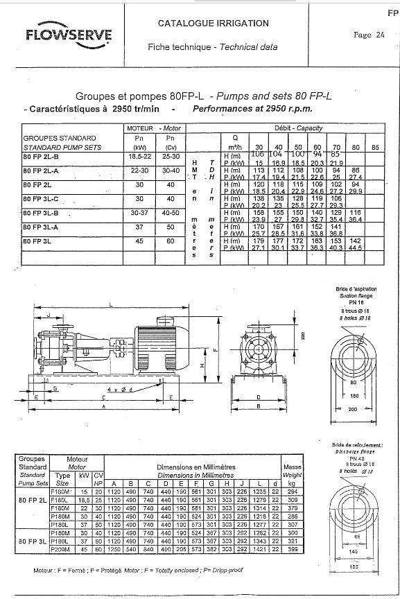 Choix d'une pompe d'irrigation Pompe_14