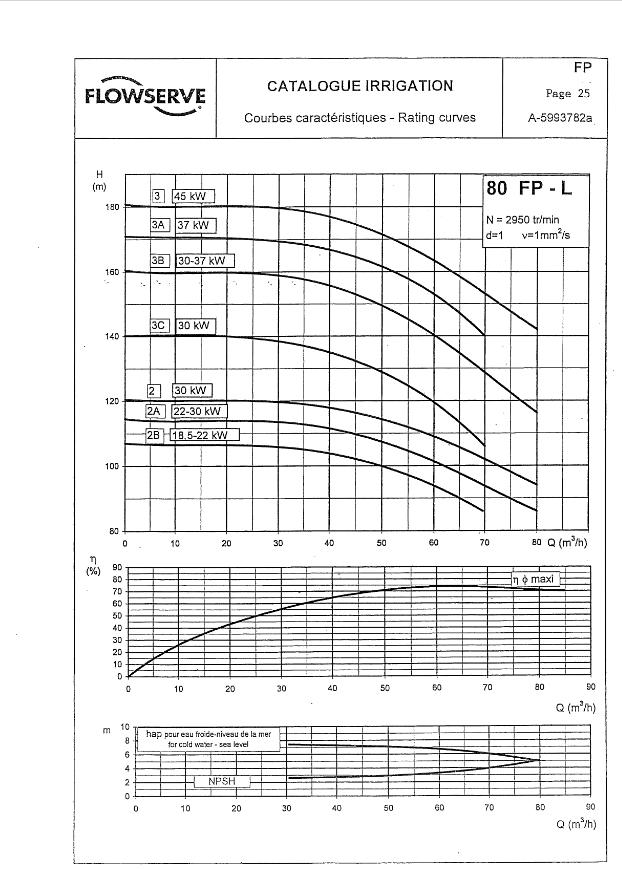 Choix d'une pompe d'irrigation Pompe_15