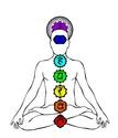 chakras - Huiles essentielles et chakras Chakra10