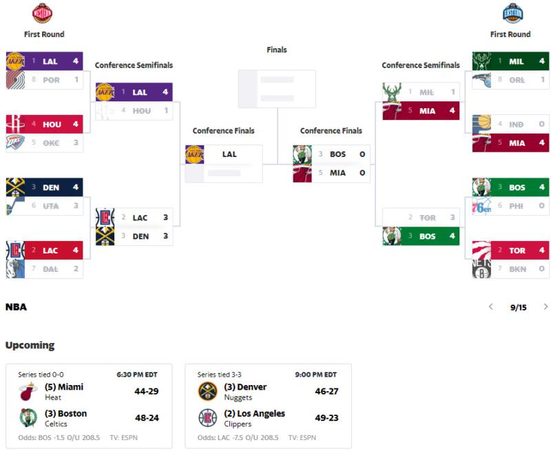 Game On! Celtics vs. Heat - September 15, 2020 - Game 1 ...