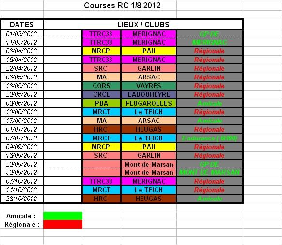 Calendrier Courses 2012 1/8 Thermique Course10