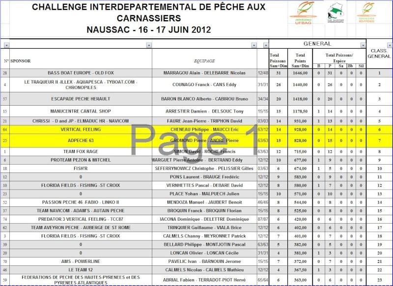 Challenge de Naussac les 16 & 17 juin 2012 Classe16