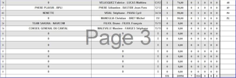 Challenge de Naussac les 16 & 17 juin 2012 Classe18